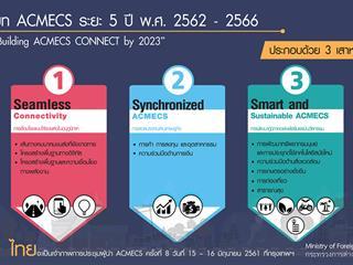 ACMECS 6.jpg