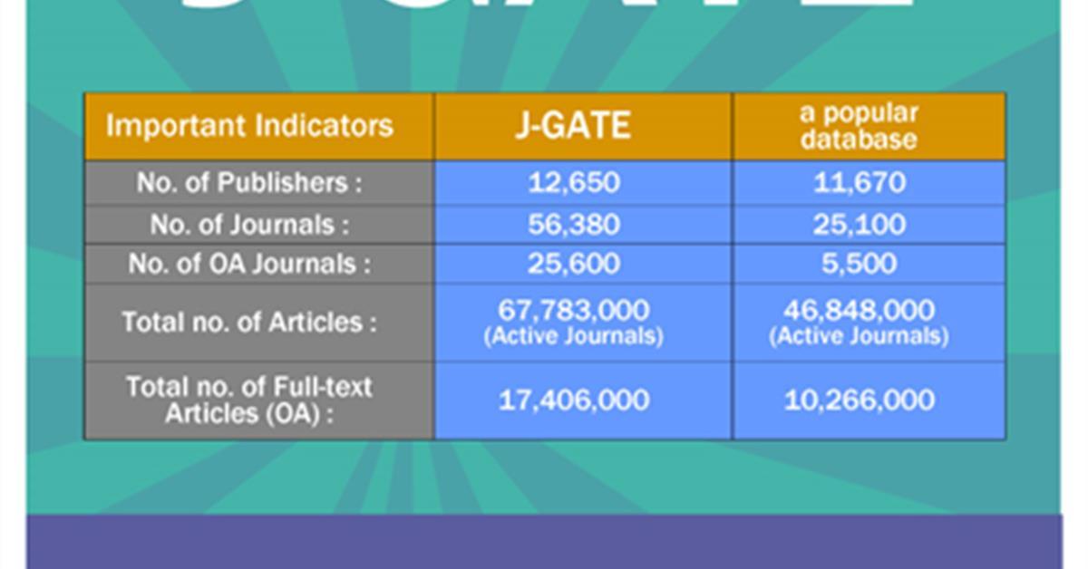งานฐานข้อมูลออนไลน์ จากสำนักพิมพ์ J-GATE