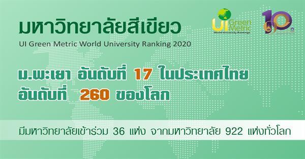 ผลการจัดอันดับ UI Green Metric World University Ranking 2020