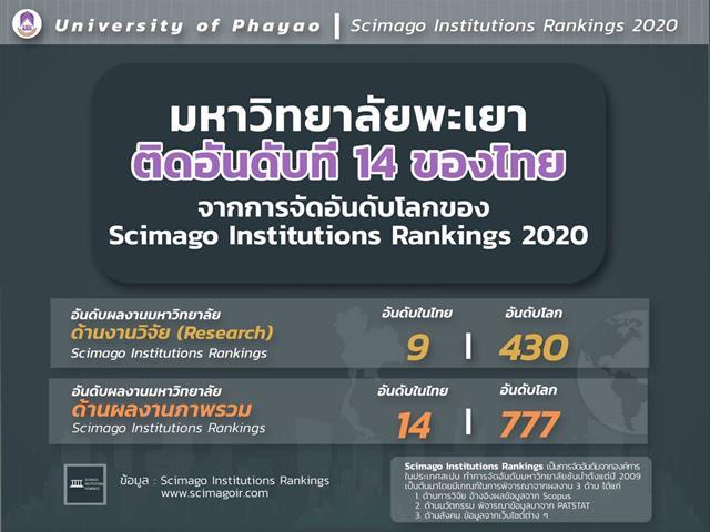 มหาวิทยาลัยพะเยา ติดการจัดอันดับโลก