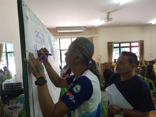 เวทีพัฒนาศักยภาพผู้นำขบวนชุมชนพะเยา ภายใต้การเปลี่ยนแปลงโลก ครั้งที่ 2 โดย เครือข่ายสร้างบ้านแปงเมืองพะเยา  และ สภาองค์กรชุมชนตำบล – สถาบันพัฒนาองค์กรชุมชน (องค์การมหาชน)