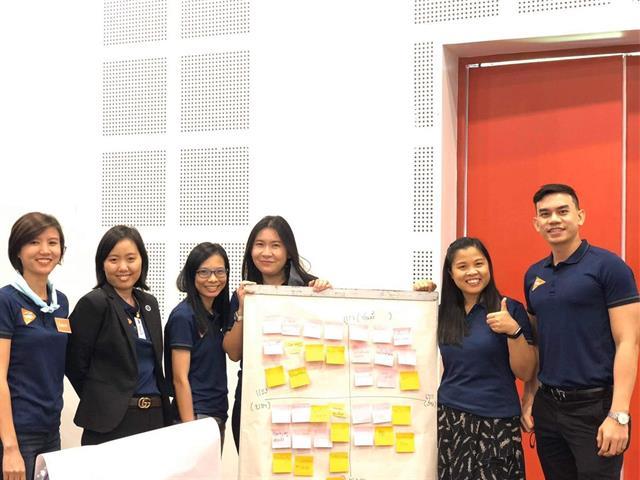 การพัฒนาทักษะการคิดเชิงออกแบบสำหรับอาจารย์เพื่อถ่ายทอดและให้คำปรึกษาแก่นิสิต